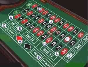 Best Roulette Games