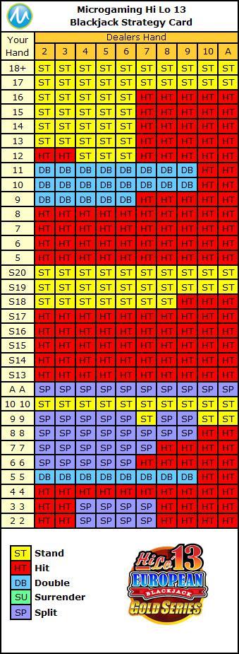 hi low 13 blackjack strategy card
