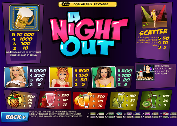 A night out slot paytable