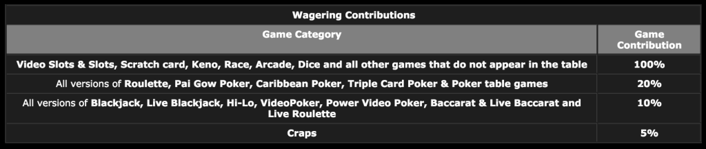 888 wagering requirements