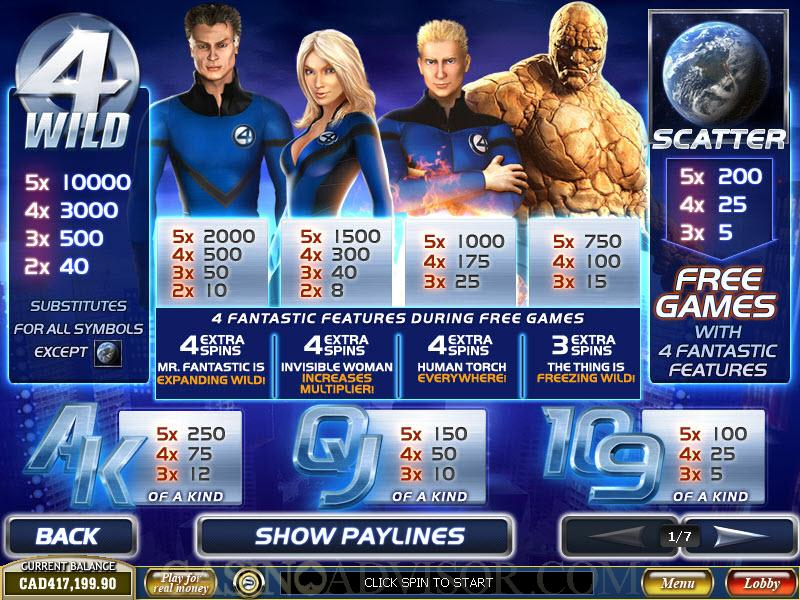 fantastic four slot pay table