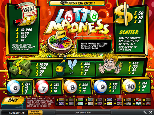 lotto madness slot payouts