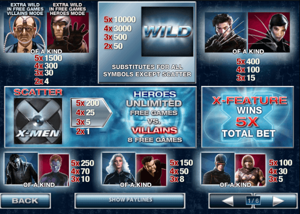 x men slot pay table