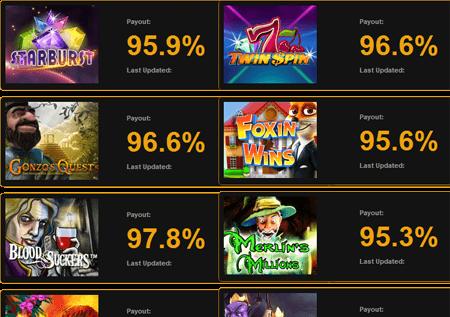 casino payout percentage